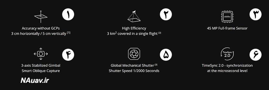 مشخصات و معرفی دوربین نقشه برداری هوایی با پهپاد ماتریس 300 RTK دوربین Zenmuse P1
